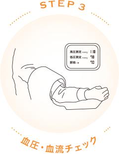 STEP3 血圧・血流チェック